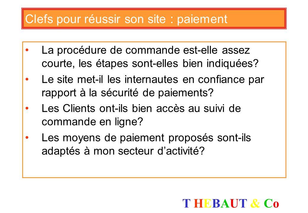 T HEBAUT & CoT HEBAUT & Co Clefs pour réussir son site : engagement Les internautes sont-il suffisamment guidés par les pages daide sur le site ? Cell