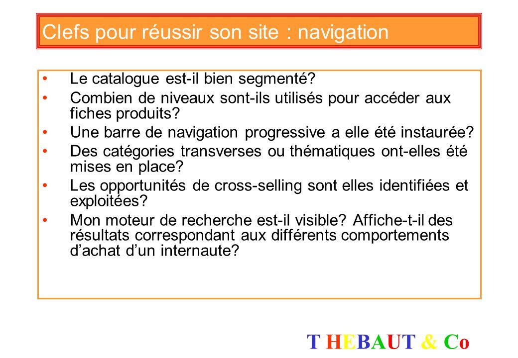 T HEBAUT & CoT HEBAUT & Co Clefs pour réussir son site : loffre Comment sont exploitées les zones de visibilité privilégiées? Mes promotions sont-elle
