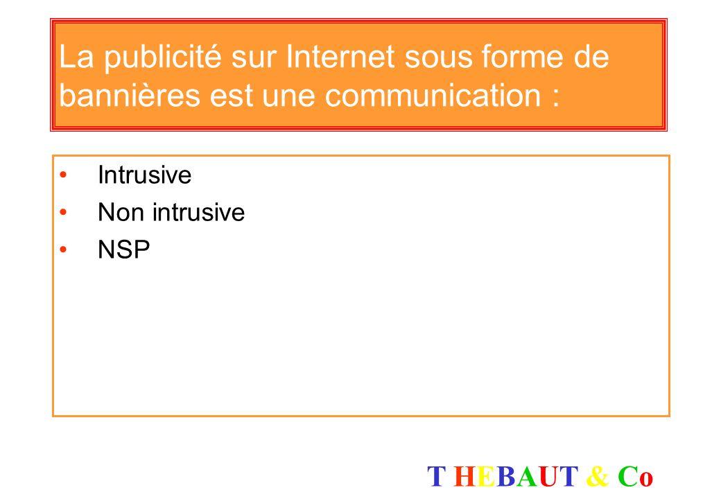 T HEBAUT & CoT HEBAUT & Co En France, les recettes publicitaires dInternet correspondent à environ : Moins de 1% des recettes publicitaires totales de