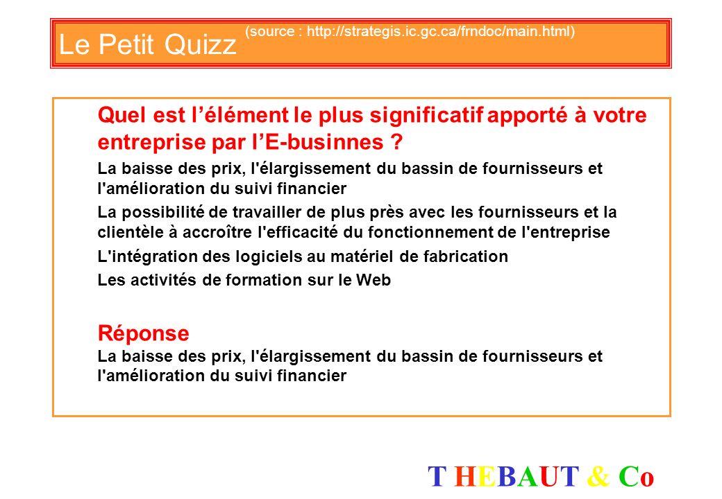T HEBAUT & CoT HEBAUT & Co Le Petit Quizz (source : http://strategis.ic.gc.ca/frndoc/main.html) Dans quel domaine le service RH dune TPE a intérêt a r