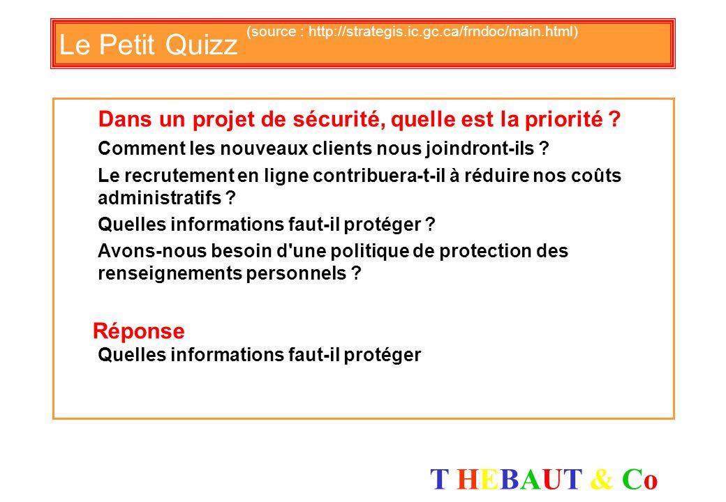 T HEBAUT & CoT HEBAUT & Co Le Petit Quizz (source : http://strategis.ic.gc.ca/frndoc/main.html) Les Entreprises utilisent de plus en plus Internet pou