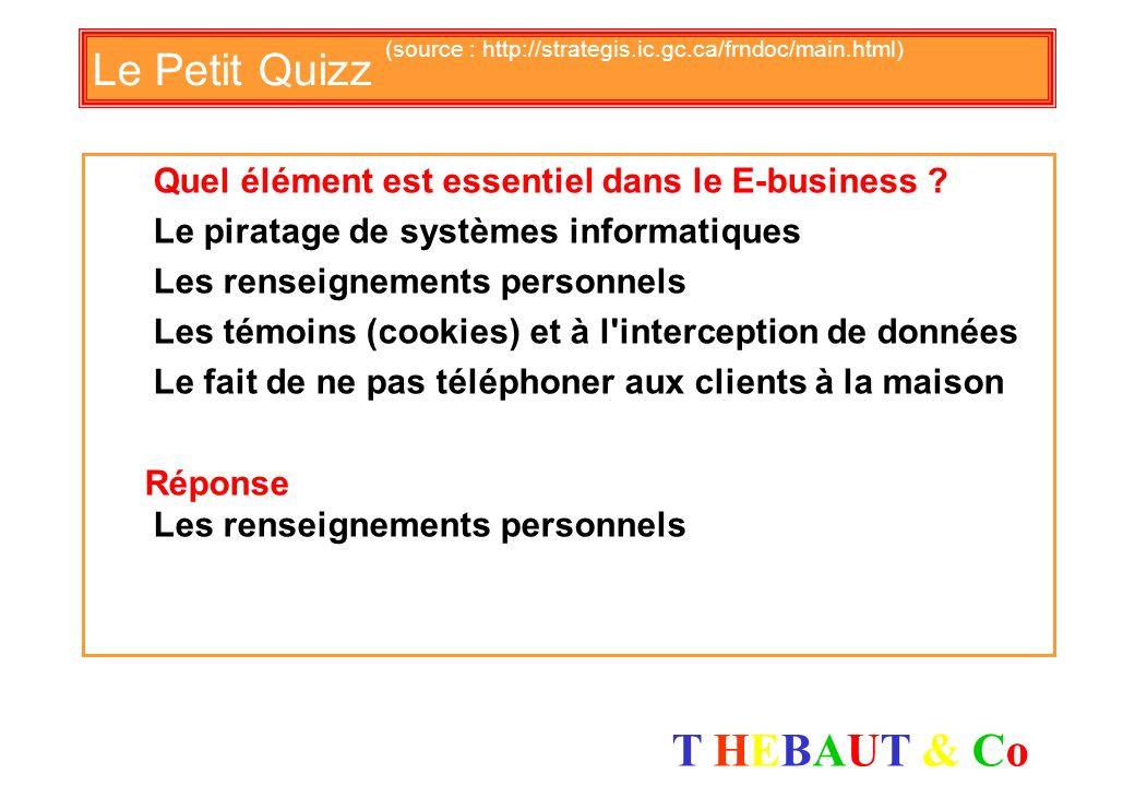 T HEBAUT & CoT HEBAUT & Co Le Petit Quizz (source : http://strategis.ic.gc.ca/frndoc/main.html) Dans un projet de sécurité, quelle est la priorité ? C