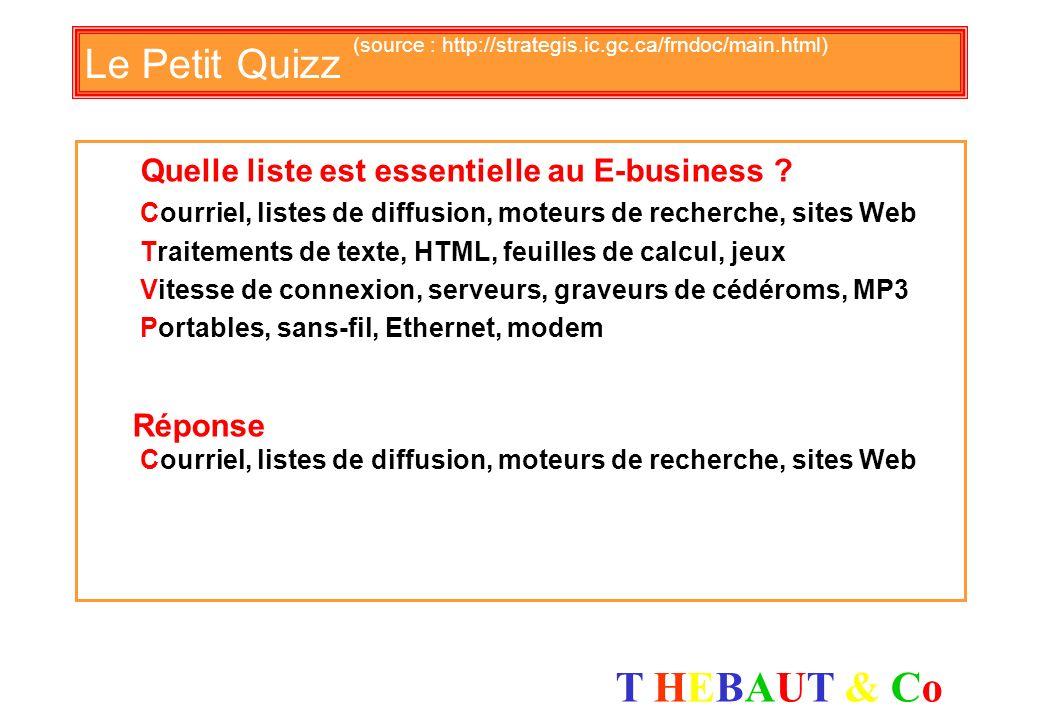T HEBAUT & CoT HEBAUT & Co Le Petit Quizz (source : http://strategis.ic.gc.ca/frndoc/main.html) Que faut-il retenir en matière juridique ? Que de nomb