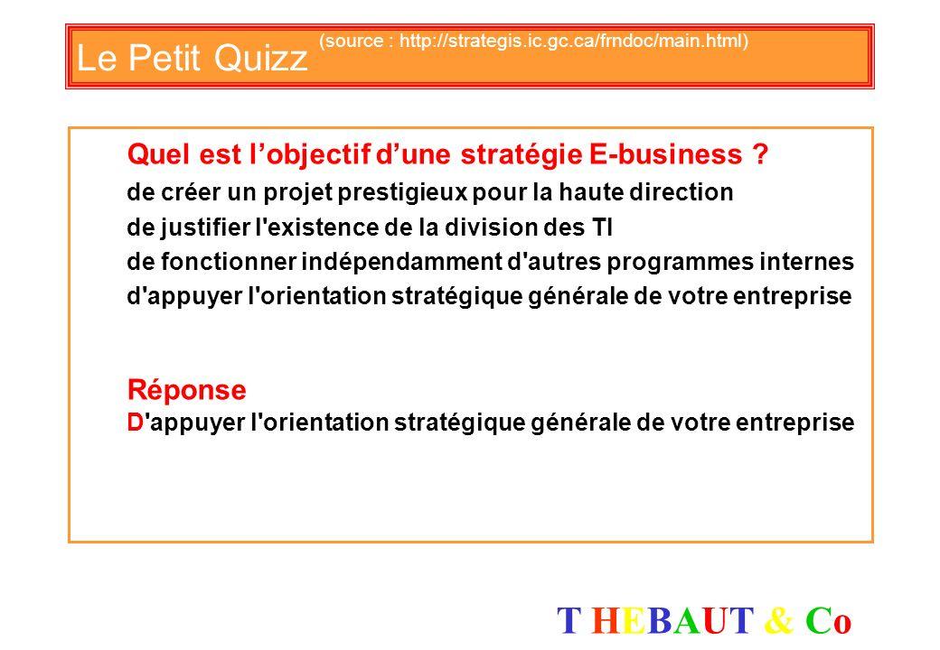 T HEBAUT & CoT HEBAUT & Co Le Petit Quizz (source : http://strategis.ic.gc.ca/frndoc/main.html) Quelle liste est essentielle au E-business ? Courriel,