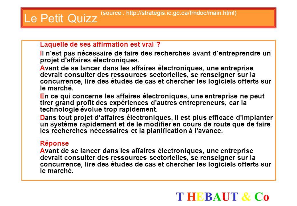 T HEBAUT & CoT HEBAUT & Co Le Petit Quizz (source : http://strategis.ic.gc.ca/frndoc/main.html) Que faut-il faire avant de se lancer ? Créer un site W