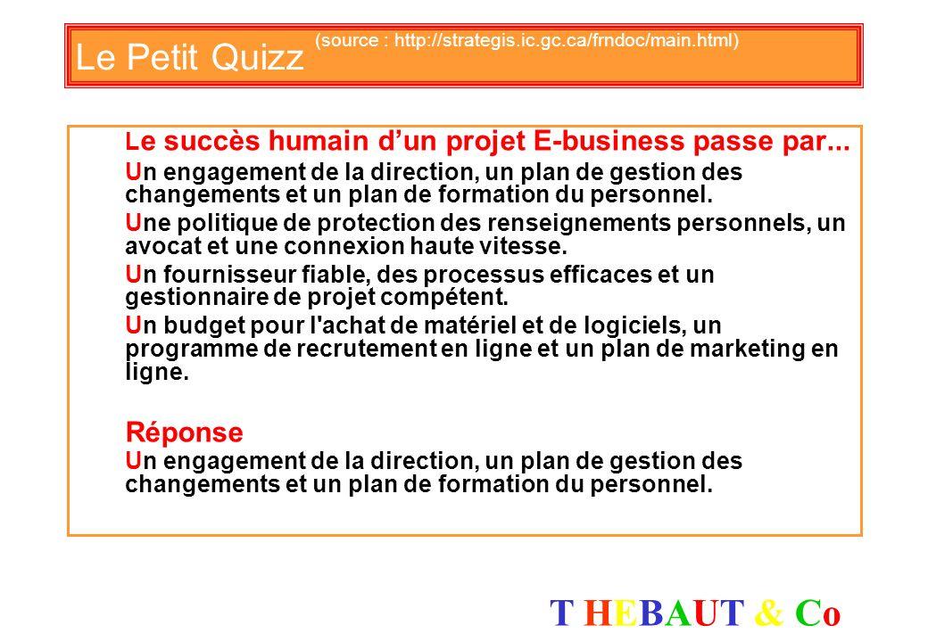 T HEBAUT & CoT HEBAUT & Co Le Petit Quizz (source : http://strategis.ic.gc.ca/frndoc/main.html) Laquelle de ses affirmation est vrai ? Il n'est pas né