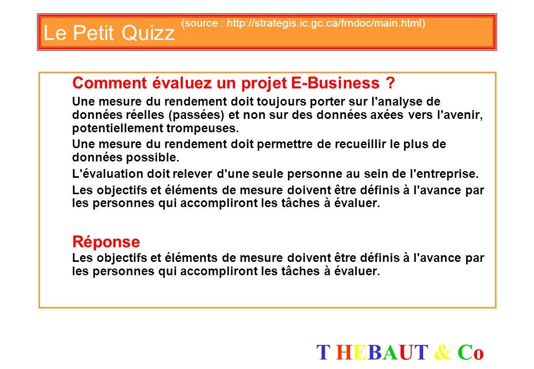 T HEBAUT & CoT HEBAUT & Co Le Petit Quizz (source : http://strategis.ic.gc.ca/frndoc/main.html) L e succès humain dun projet E-business passe par... U