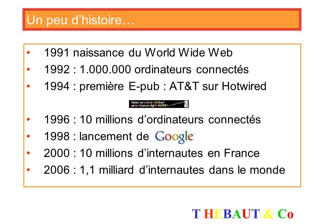 T HEBAUT & CoT HEBAUT & Co Le Petit Quizz (source : http://strategis.ic.gc.ca/frndoc/main.html) Comment évaluez un projet E-Business ? Une mesure du r