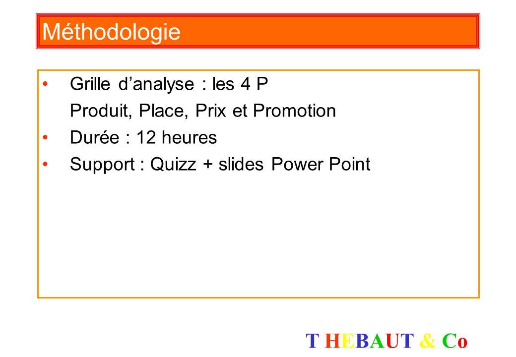 T HEBAUT & CoT HEBAUT & Co Méthodologie Grille danalyse : les 4 P Produit, Place, Prix et Promotion Durée : 12 heures Support : Quizz + slides Power Point