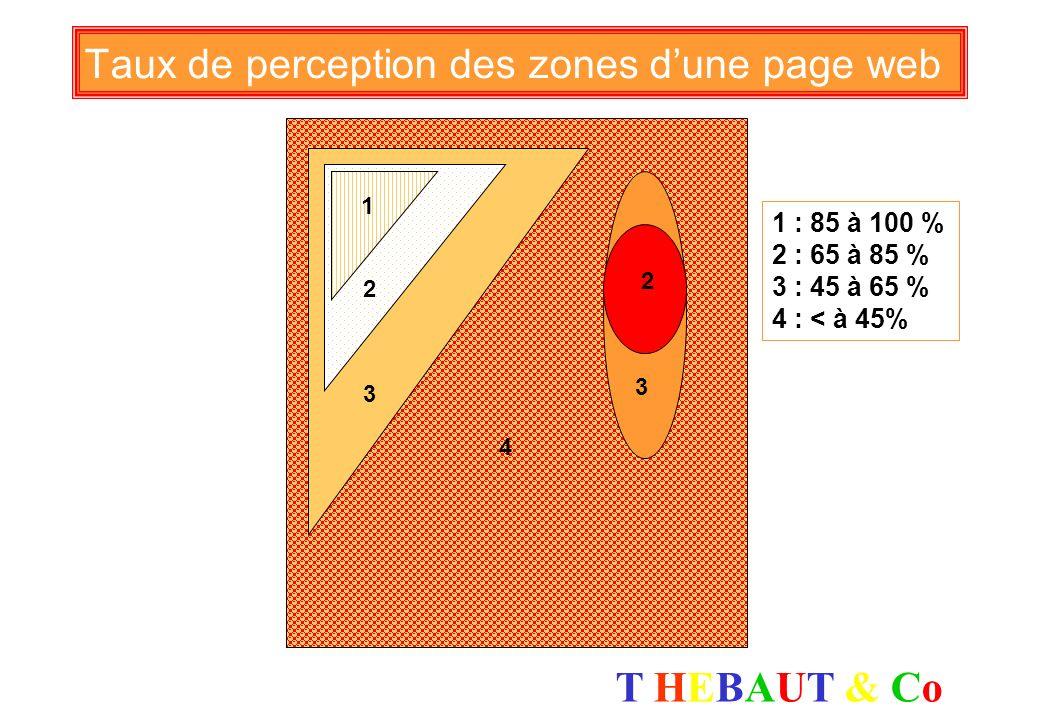 T HEBAUT & CoT HEBAUT & Co 4 Structure type dune page daccueil 1.Logo ou nom du site 2.Emplacement pour la publicité ou lautopromotion 3.Slogan, phras