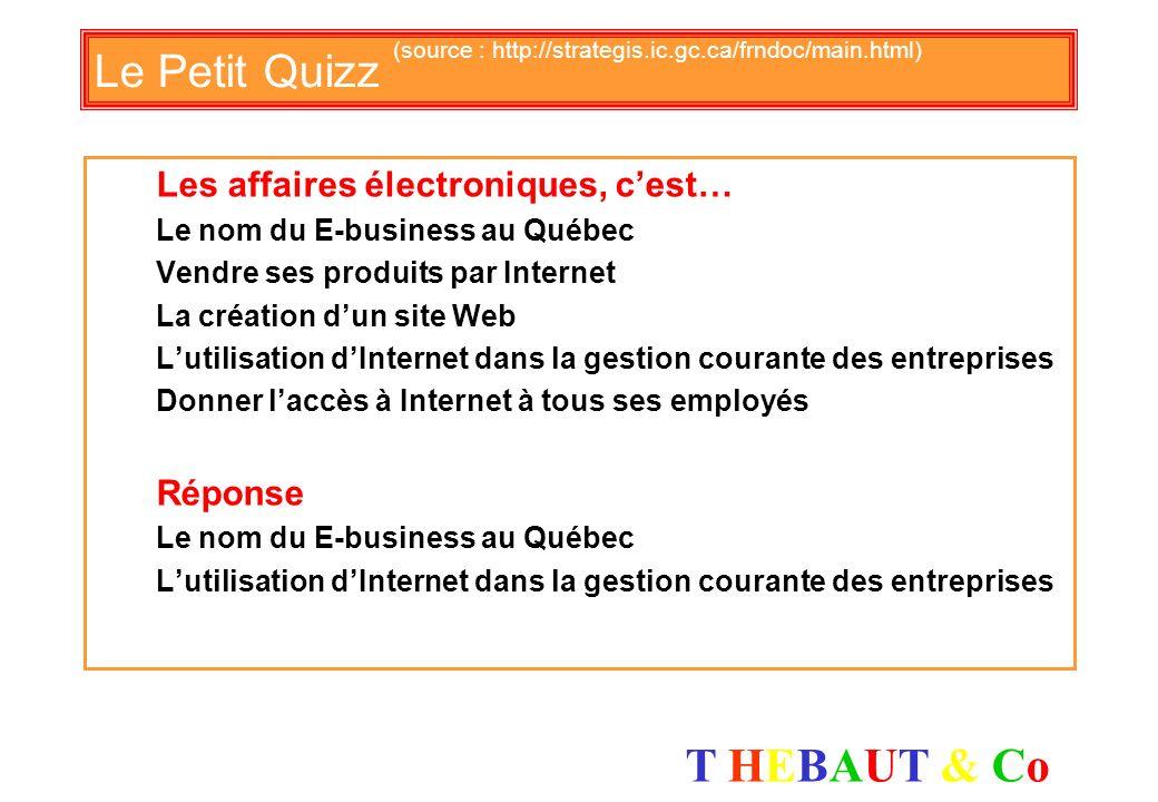 T HEBAUT & CoT HEBAUT & Co Le Petit Quizz (source : http://strategis.ic.gc.ca/frndoc/main.html) Les affaires électroniques, cest… Le nom du E-business au Québec Vendre ses produits par Internet La création dun site Web Lutilisation dInternet dans la gestion courante des entreprises Donner laccès à Internet à tous ses employés Réponse Le nom du E-business au Québec Lutilisation dInternet dans la gestion courante des entreprises