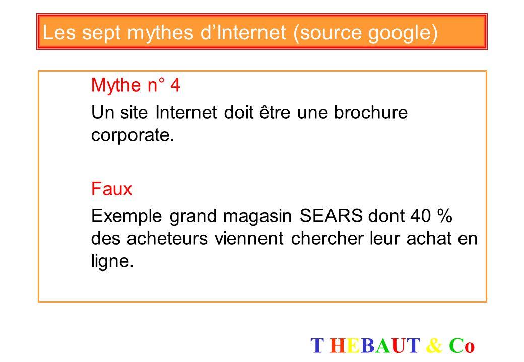 T HEBAUT & CoT HEBAUT & Co Les sept mythes dInternet (source google) Mythe n° 3 Les ventes en ligne cannibalisent les ventes en magasin Faux Un achete