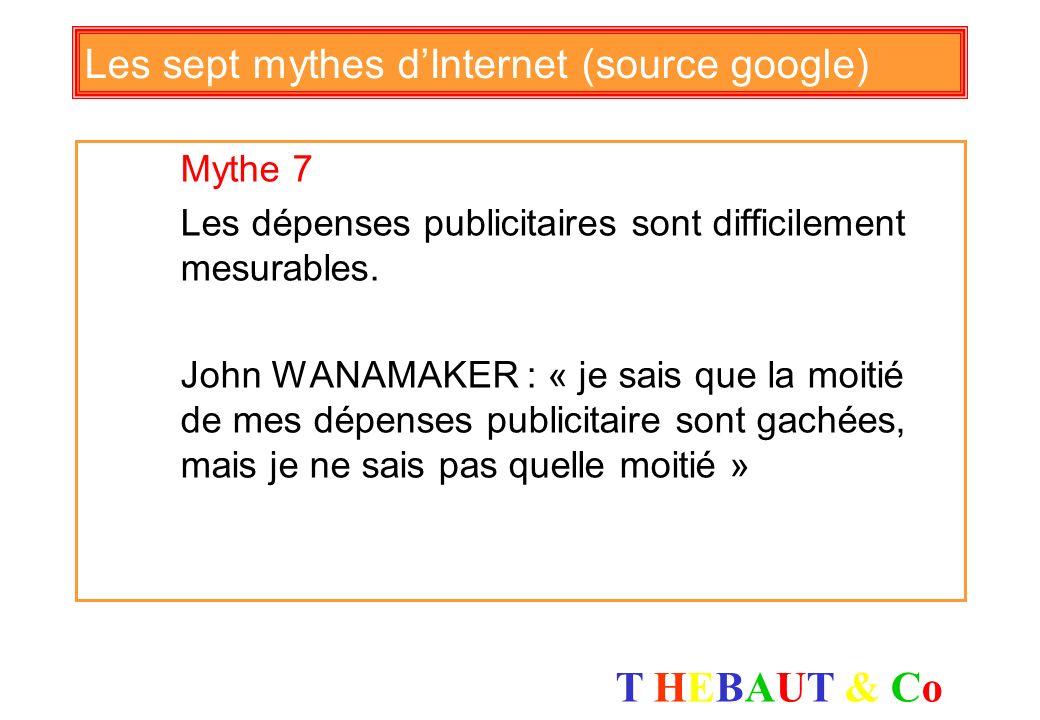 T HEBAUT & CoT HEBAUT & Co Les sept mythes dInternet (source google) Mythe n° 6 La presse constitue le meilleur vecteur de communication Faux Diffusio