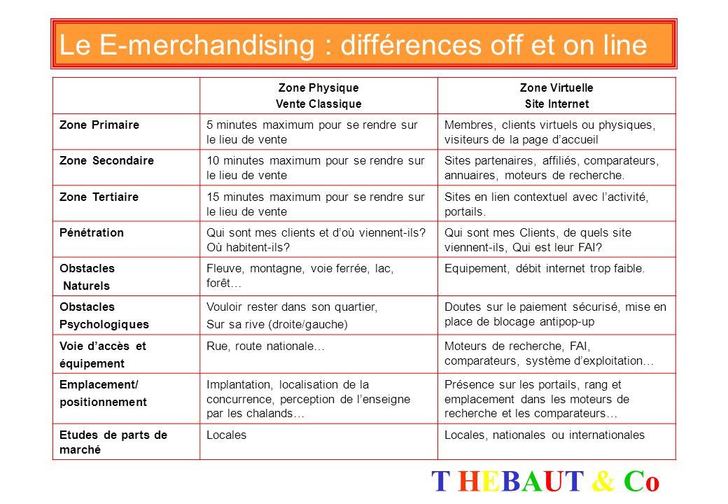 T HEBAUT & CoT HEBAUT & Co Le E-merchandising DémarcheOutils merchandising Je cherche une référence précise Moteur de recherche Segmentation logique d