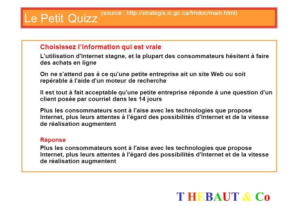 T HEBAUT & CoT HEBAUT & Co Le Petit Quizz (source : http://strategis.ic.gc.ca/frndoc/main.html) Que signifie labréviation B to B en E-business ? Buzz