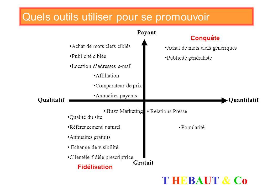 T HEBAUT & CoT HEBAUT & Co Les 9 modèles économiques (source: digitalentreprise.org/mrappa.html)) Paiement à lutilisation Les courtiers (Ebay, Orbitz