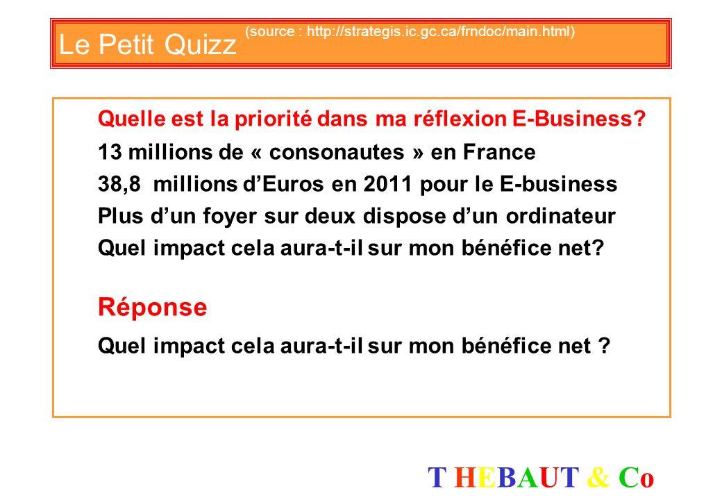 T HEBAUT & CoT HEBAUT & Co Le Petit Quizz (source : http://strategis.ic.gc.ca/frndoc/main.html) Quelle est la priorité dans ma réflexion E-Business.