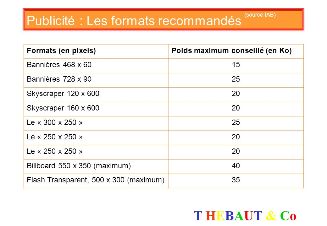 T HEBAUT & CoT HEBAUT & Co Du point de vue des annuaires et moteurs de recherche : – Y a t-il des facteurs bloquants qui empêchent votre site d'appara