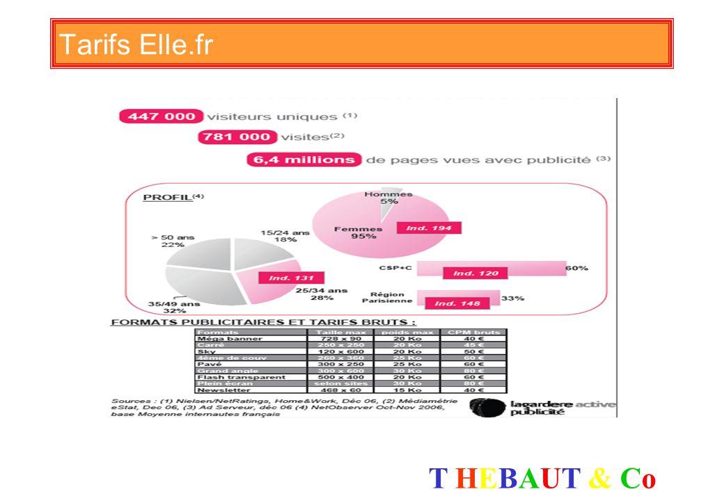 T HEBAUT & CoT HEBAUT & Co Le suivi dune campagne de publicité Le taux de clics Le PAP ou indice volume Les visiteurs uniques Le nombre de ventes Le C