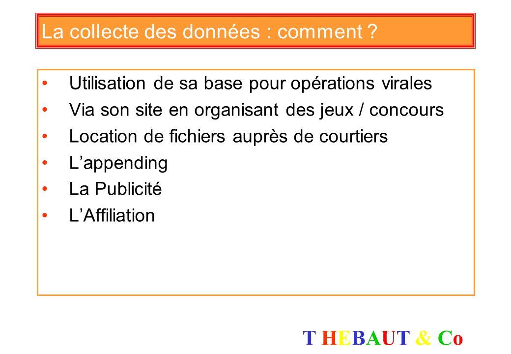 T HEBAUT & CoT HEBAUT & Co Envoi e-mail de prospection SOS Fichiers…du Kaviar à 600 le 1 000. Mail ouvert Et Clic ! Mail ouvert Mais non Clic! Mail ou