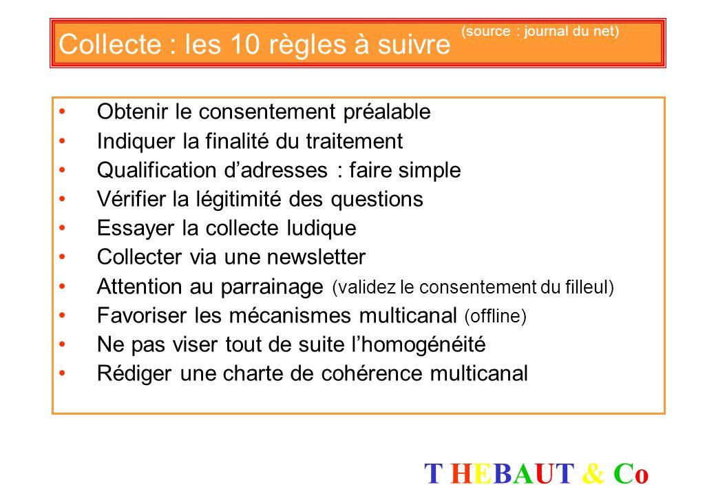 T HEBAUT & CoT HEBAUT & Co La collecte des données : comment ? Utilisation de sa base pour opérations virales Via son site en organisant des jeux / co