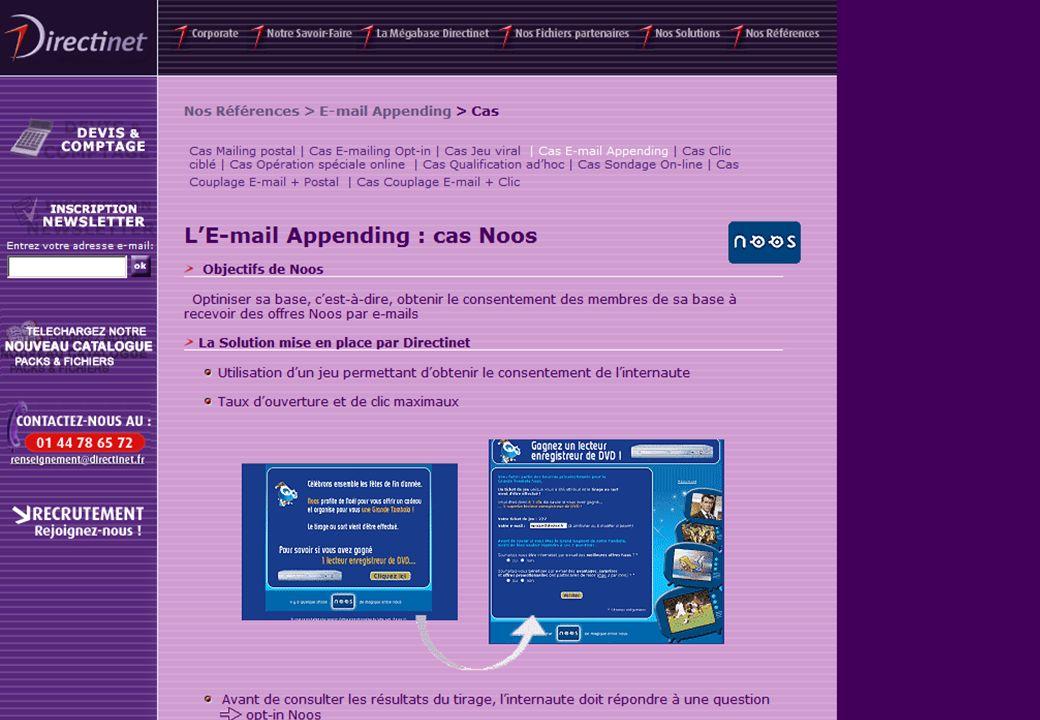 T HEBAUT & CoT HEBAUT & Co Astuce E-mailing : transformer nous en vous. Exemple Nous offrons le plus large pannel dappareil photos à destination parti
