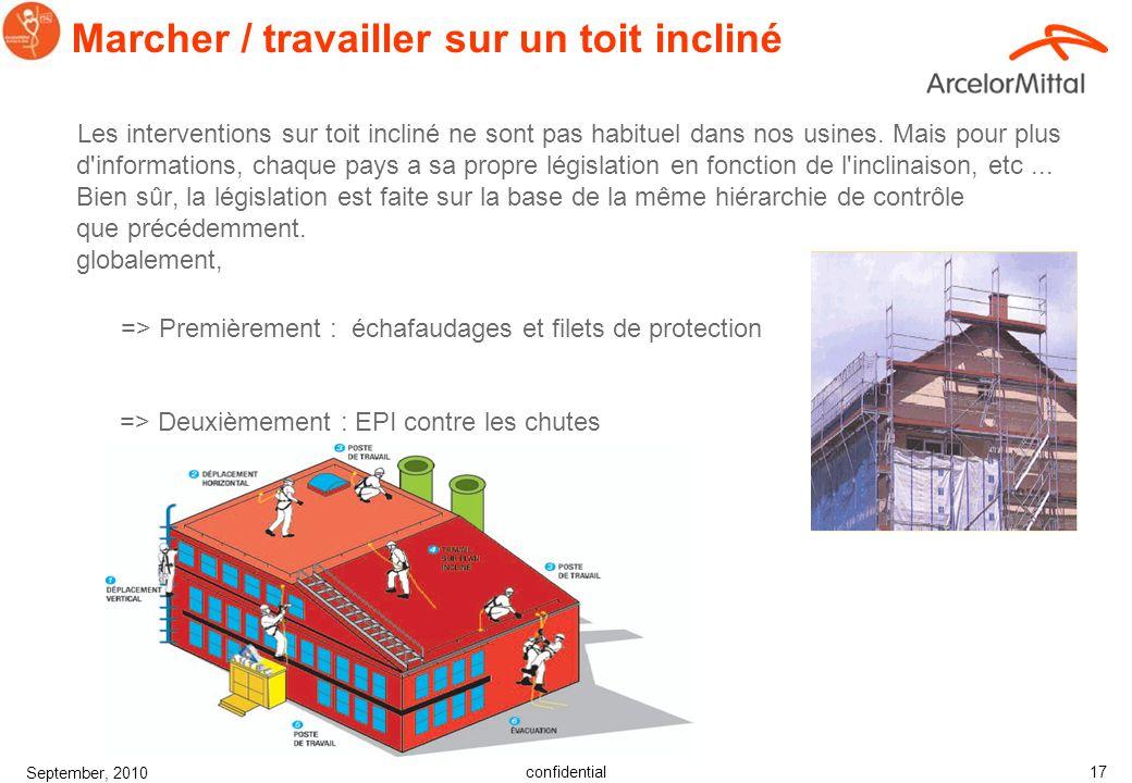 confidential September, 2010 16 La façon de marcher / travailler sur un toit doit être assurée; Quatrièmement, Si ce n'est pas possible, vous devez êt