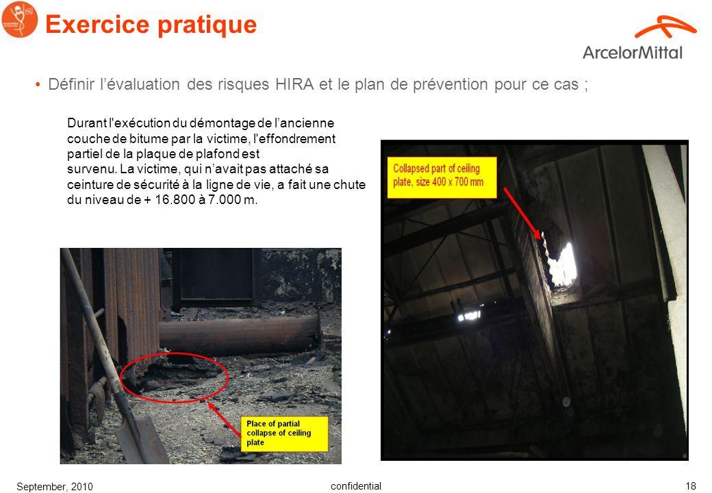 confidential September, 2010 17 Les interventions sur toit incliné ne sont pas habituel dans nos usines. Mais pour plus d'informations, chaque pays a
