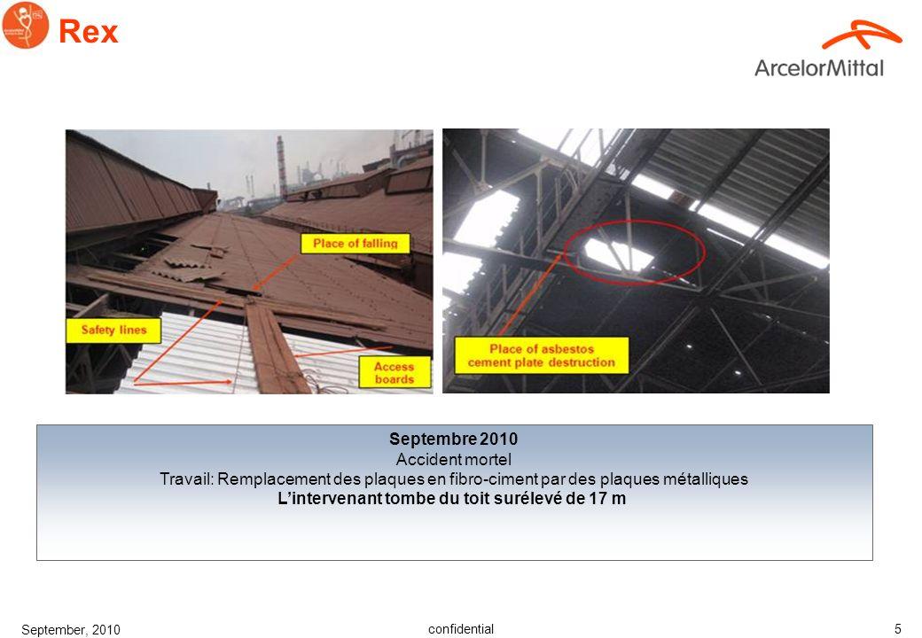 confidential September, 2010 4 Rex Mai 2010 Accident mortel Travail : installation dune pompe de vidange supplémentaire sur le toit de béton (dalle) d