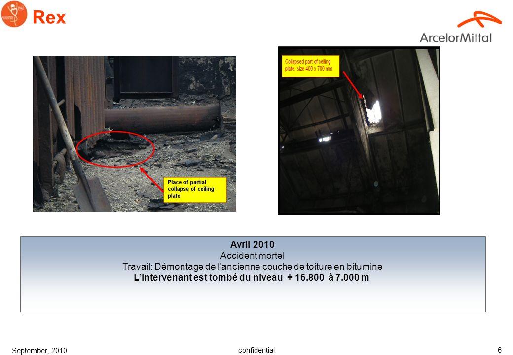 confidential September, 2010 5 Rex Septembre 2010 Accident mortel Travail: Remplacement des plaques en fibro-ciment par des plaques métalliques Linter