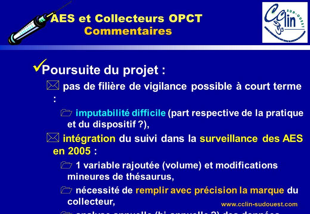 www.cclin-sudouest.com Poursuite du projet : * pas de filière de vigilance possible à court terme : 1 imputabilité difficile (part respective de la pr
