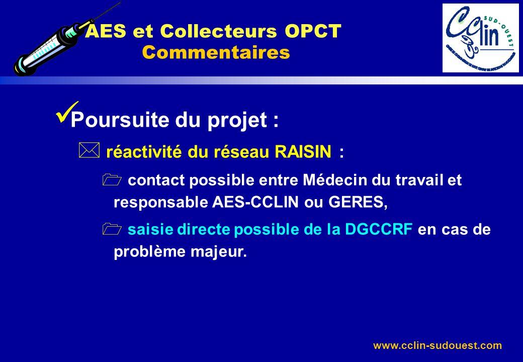 www.cclin-sudouest.com Poursuite du projet : * réactivité du réseau RAISIN : 1 contact possible entre Médecin du travail et responsable AES-CCLIN ou G