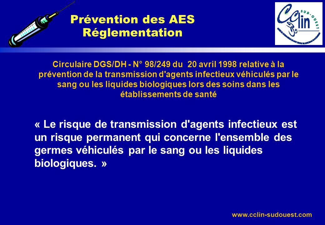 www.cclin-sudouest.com Circulaire DGS/DH - N° 98/249 du 20 avril 1998 relative à la prévention de la transmission d'agents infectieux véhiculés par le