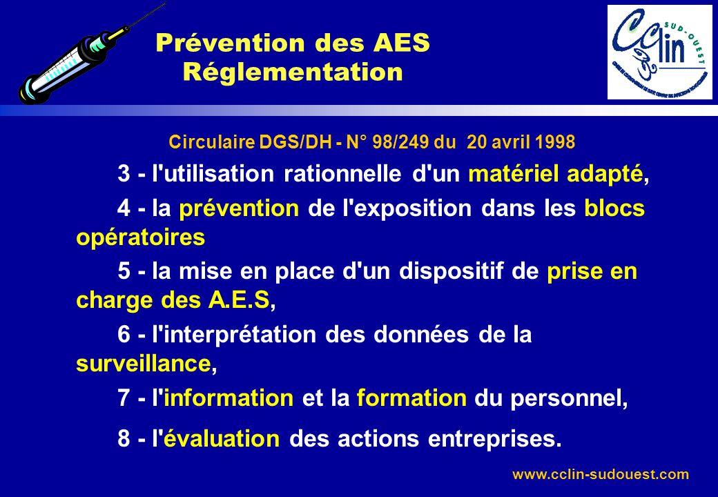 www.cclin-sudouest.com Circulaire DGS/DH - N° 98/249 du 20 avril 1998 3 - l'utilisation rationnelle d'un matériel adapté, 4 - la prévention de l'expos