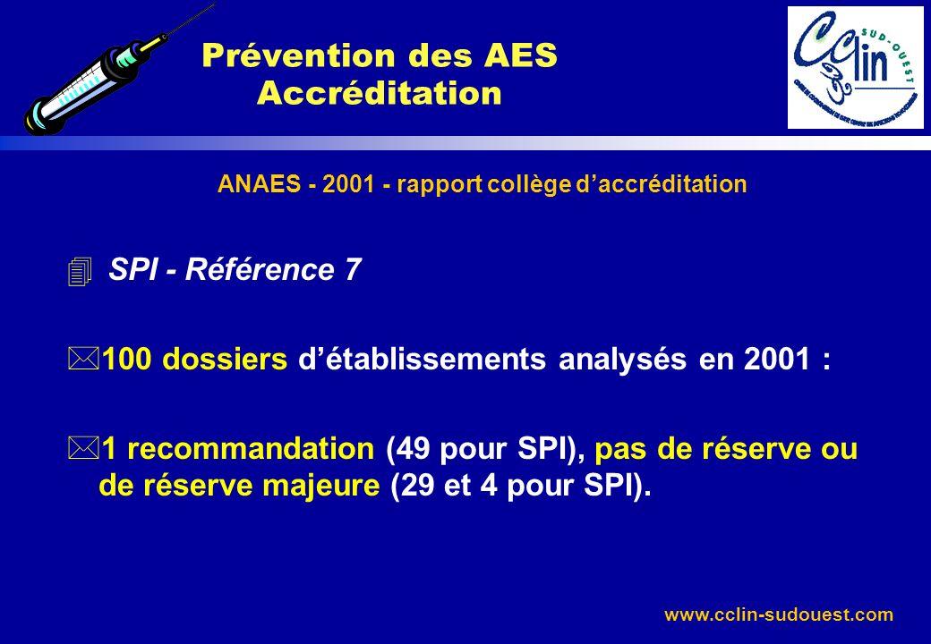 www.cclin-sudouest.com ANAES - 2001 - rapport collège daccréditation 4 SPI - Référence 7 *100 dossiers détablissements analysés en 2001 : *1 recommand