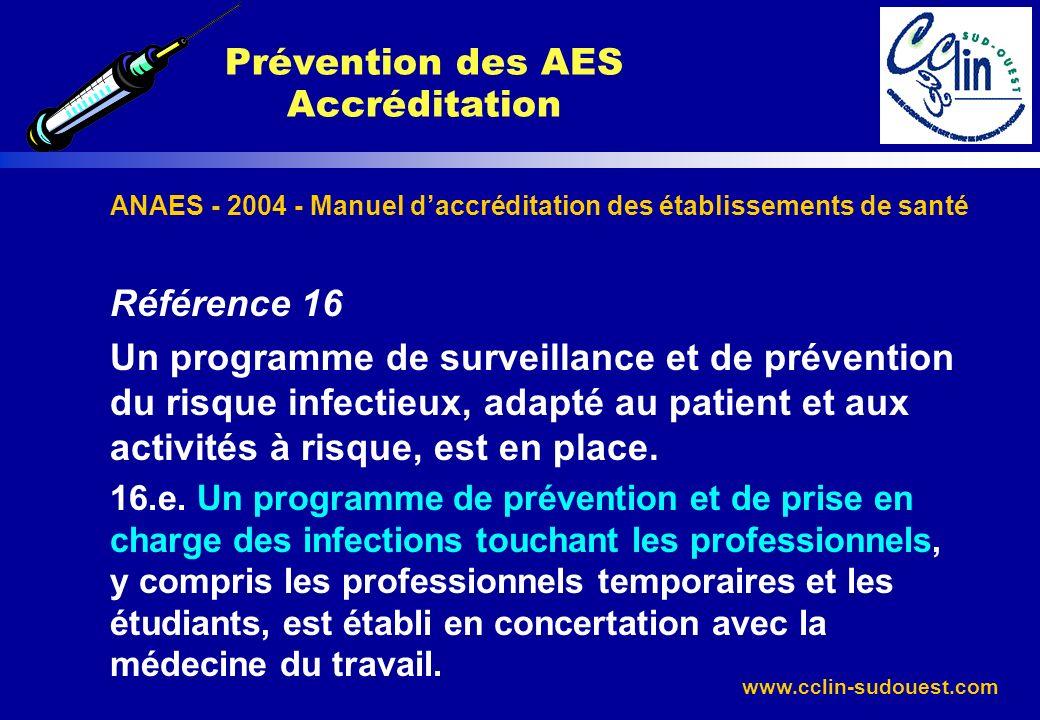 www.cclin-sudouest.com ANAES - 2004 - Manuel daccréditation des établissements de santé Référence 16 Un programme de surveillance et de prévention du