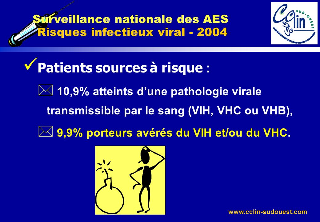 www.cclin-sudouest.com Patients sources à risque : * 10,9% atteints dune pathologie virale transmissible par le sang (VIH, VHC ou VHB), 9,9% porteurs