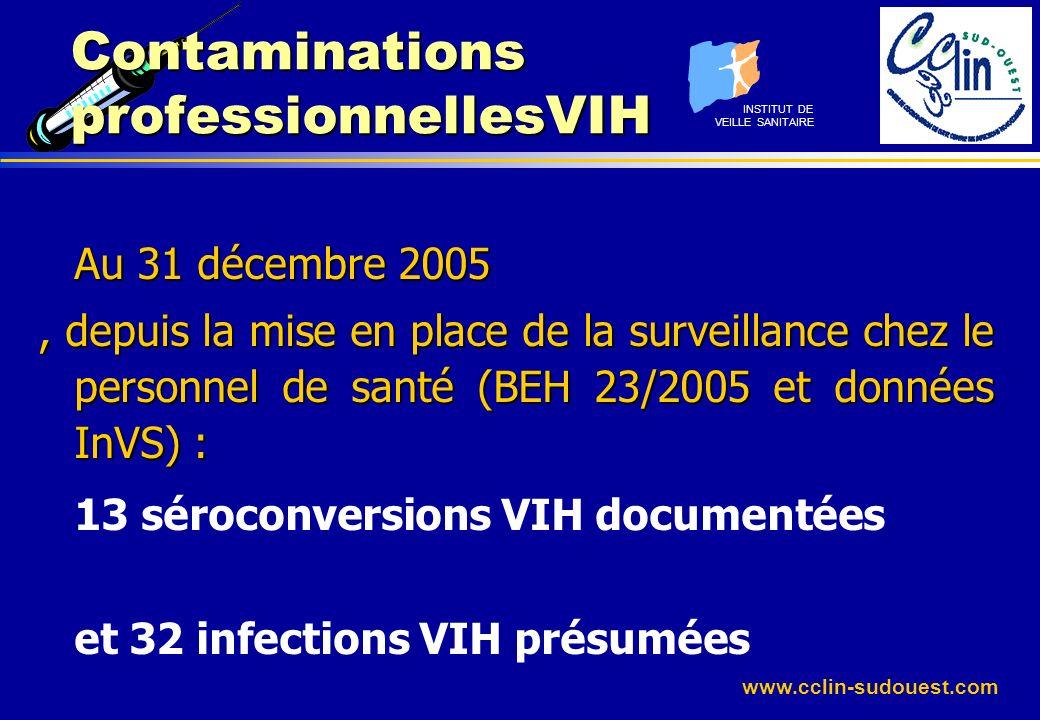 www.cclin-sudouest.com Contaminations professionnellesVIH Au 31 décembre 2005, depuis la mise en place de la surveillance chez le personnel de santé (