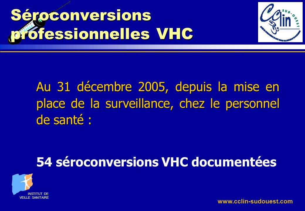 www.cclin-sudouest.com Séroconversions professionnelles VHC Au 31 décembre 2005, depuis la mise en place de la surveillance, chez le personnel de sant