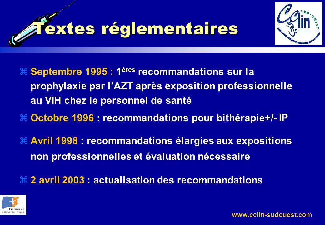 www.cclin-sudouest.com Textes réglementaires zSeptembre 1995 : 1 ères recommandations sur la prophylaxie par lAZT après exposition professionnelle au