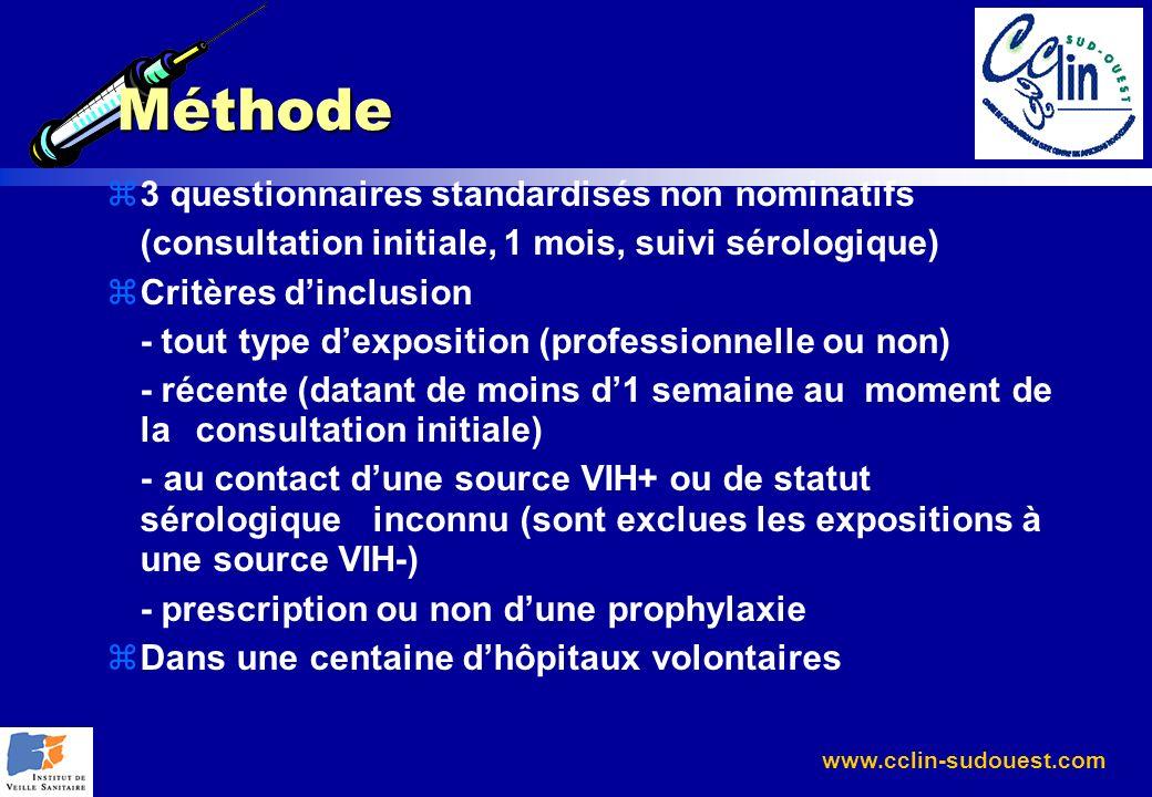 www.cclin-sudouest.com Méthode z3 questionnaires standardisés non nominatifs (consultation initiale, 1 mois, suivi sérologique) zCritères dinclusion -