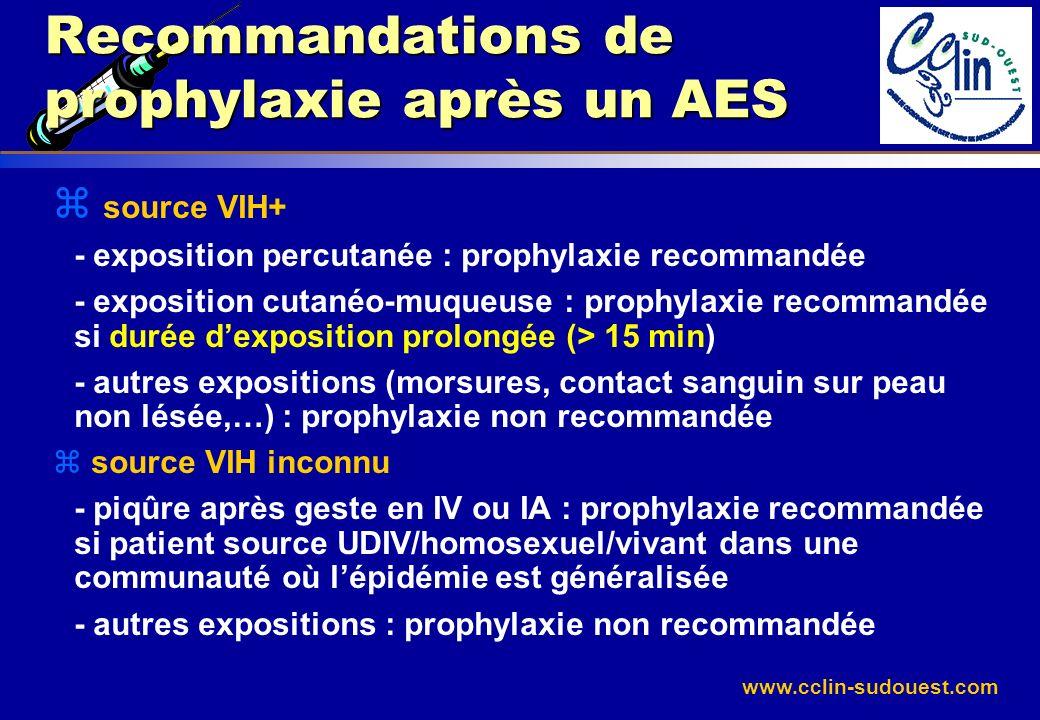 www.cclin-sudouest.com Recommandations de prophylaxie après un AES source VIH+ - exposition percutanée : prophylaxie recommandée - exposition cutanéo-