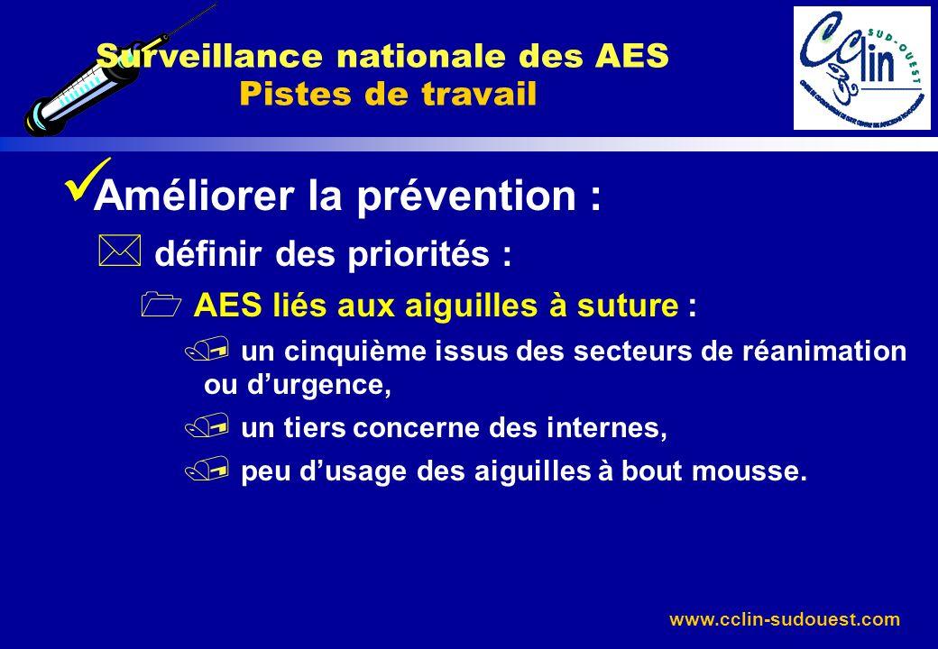 www.cclin-sudouest.com Améliorer la prévention : * définir des priorités : AES liés aux aiguilles à suture : / un cinquième issus des secteurs de réan