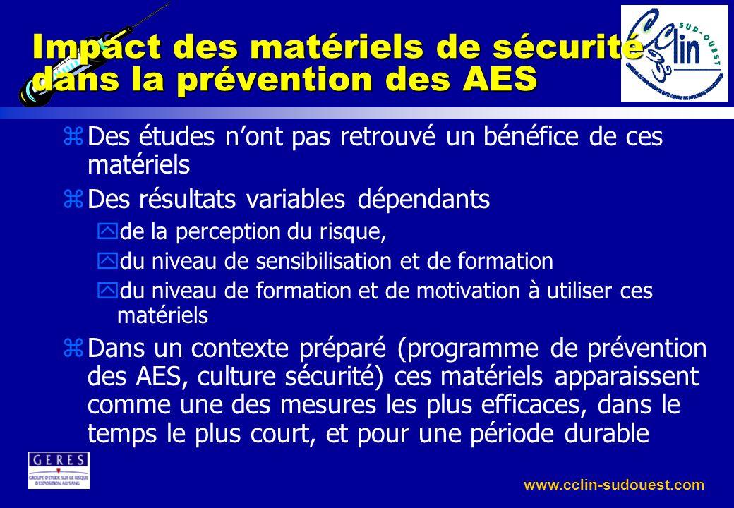 www.cclin-sudouest.com Impact des matériels de sécurité dans la prévention des AES zDes études nont pas retrouvé un bénéfice de ces matériels zDes rés