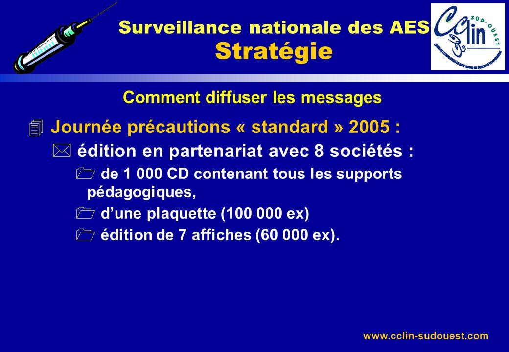 www.cclin-sudouest.com Comment diffuser les messages 4 Journée précautions « standard » 2005 : * édition en partenariat avec 8 sociétés : 1 de 1 000 C