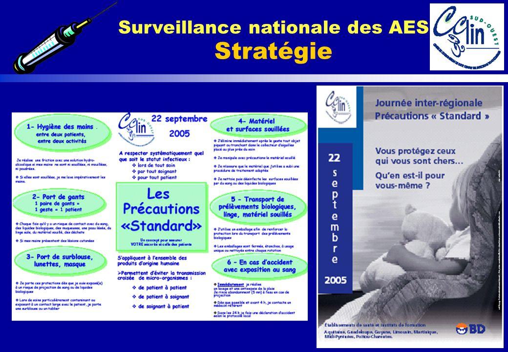 www.cclin-sudouest.com Surveillance nationale des AES Stratégie