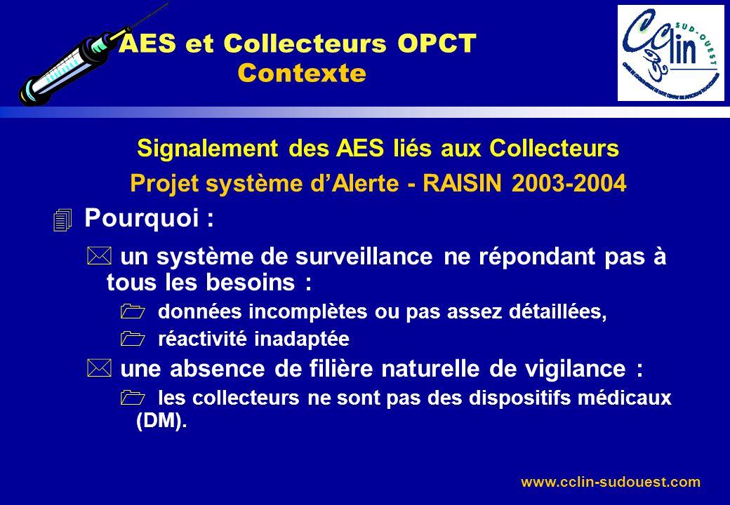 www.cclin-sudouest.com Signalement des AES liés aux Collecteurs Projet système dAlerte - RAISIN 2003-2004 4 Pourquoi : * un système de surveillance ne