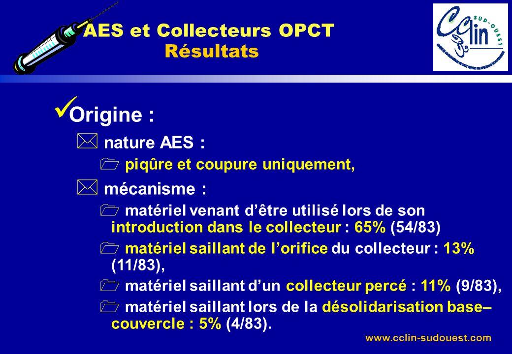 www.cclin-sudouest.com Origine : * nature AES : 1 piqûre et coupure uniquement, * mécanisme : 1 matériel venant dêtre utilisé lors de son introduction