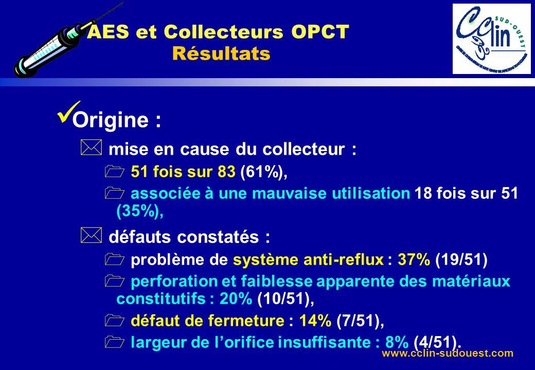 www.cclin-sudouest.com Origine : * mise en cause du collecteur : 1 51 fois sur 83 (61%), 1 associée à une mauvaise utilisation 18 fois sur 51 (35%), *