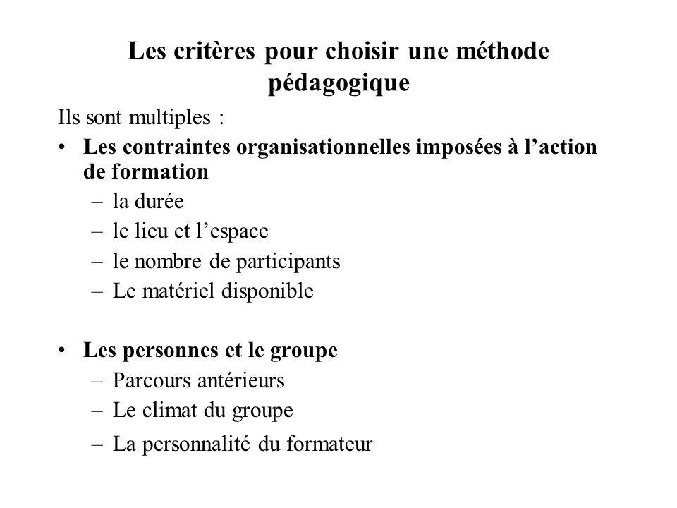 Les critères pour choisir une méthode pédagogique Ils sont multiples : Les contraintes organisationnelles imposées à laction de formation –la durée –le lieu et lespace –le nombre de participants –Le matériel disponible Les personnes et le groupe –Parcours antérieurs –Le climat du groupe –La personnalité du formateur
